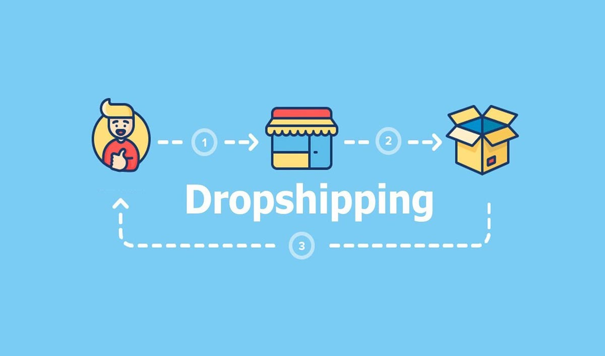 milos-vasic-dropshipping